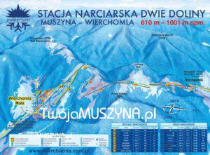 kompleks narciarski Dwie Doliny - mapka