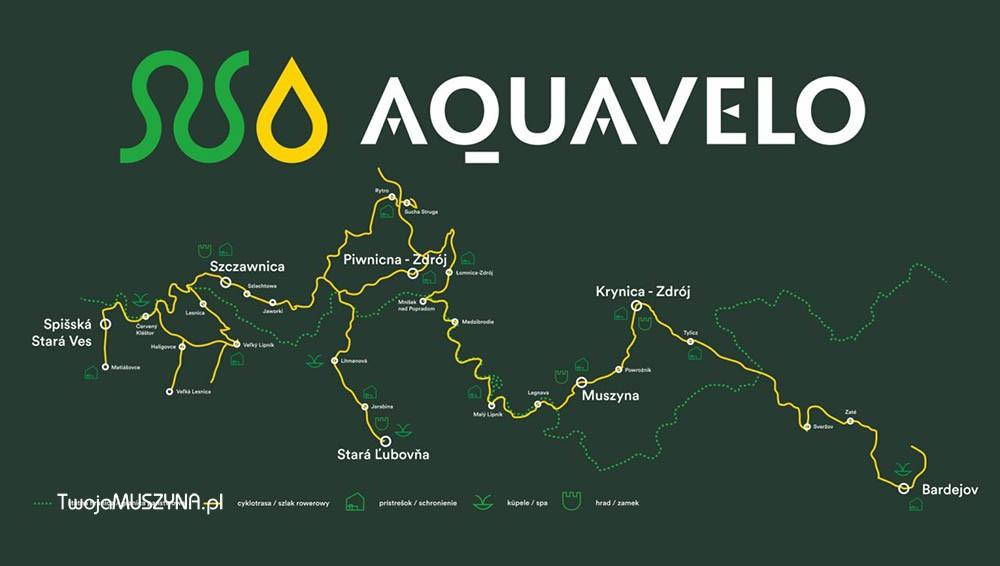 Aquavelo - mapa szlaku