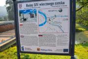 Park Zdrojowy Baszta w Muszynie - zdjęcia